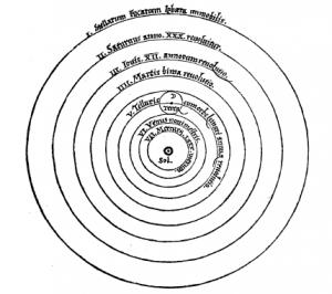 Sistema copernicano