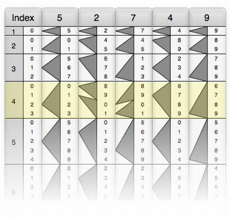 Genaille-Lucas_rulers_example_2