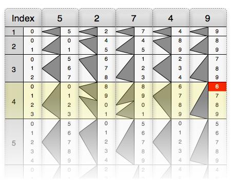 Genaille-Lucas_rulers_example_3