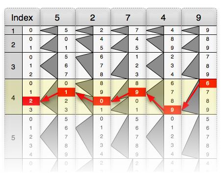 Genaille-Lucas_rulers_example_5