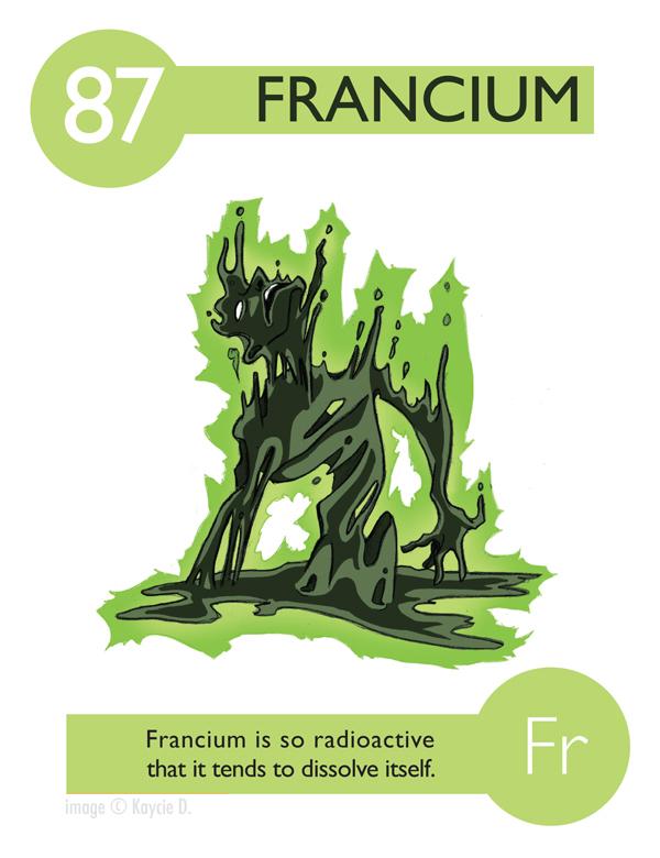 7 1 1939 marguerite perey descubre el francio for 112 periodic table