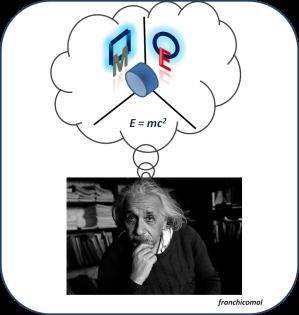 Y llegó Einstein, y la masa se hizo energía