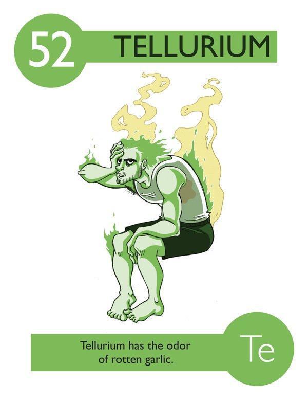 1341782 descubrimiento del telurio telurio kaycie d urtaz Gallery