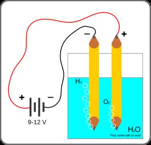 2/5/1800: primera electrólisis del agua