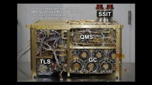 Así en la Tierra como en Marte: espectrógrafos y espectrómetros de masas