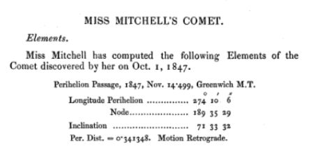Elements of Miss Mitchell's Comet