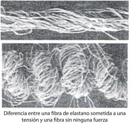 Fibras de elastano