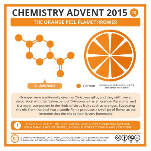 The Orange Peel Flamethrower. © Compound Interest
