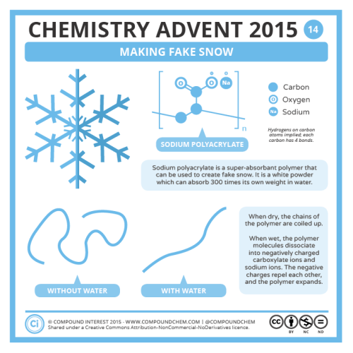 Making Fake Snow. © Compound Interest