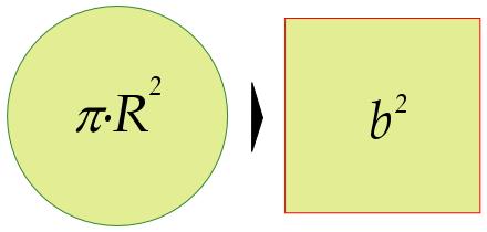 Echegaray y la trascendencia de Pi: no lo cuento, lo hago