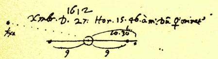 Notas Galileo.