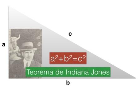 Por qué me gusta llamar teorema de Indiana Jones al teorema de Pitágoras
