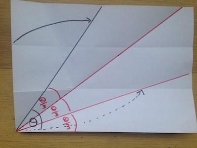 Trisección de un ángulo… con origami