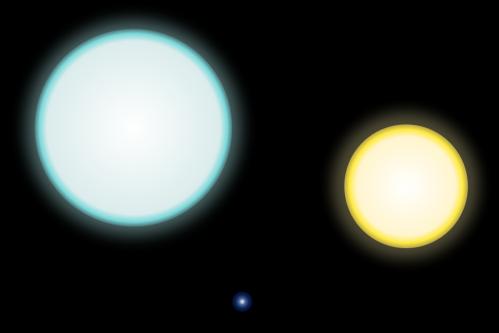 Comparación de tamaños entre la enana blanca IK Pegasi B (centro abajo), su compañera de clase espectral A IK Pegasi A (izquierda) y el Sol (derecha). Esta enana blanca tiene una temperatura en la superficie de 35.500 K.