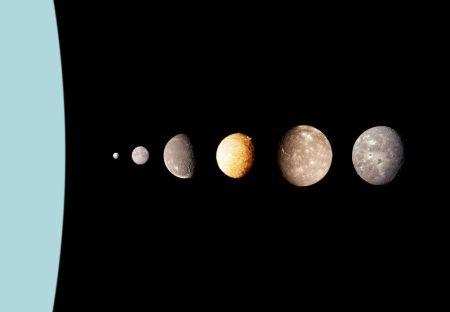 Satélites de Urano, de izquierda a derecha: Puck, Miranda, Ariel, Umbriel, Titania y Oberón.