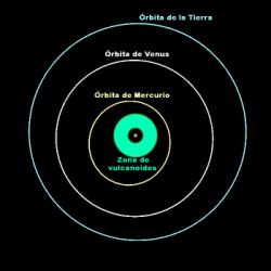 Zona de los (hipotéticos) vulcanoides.