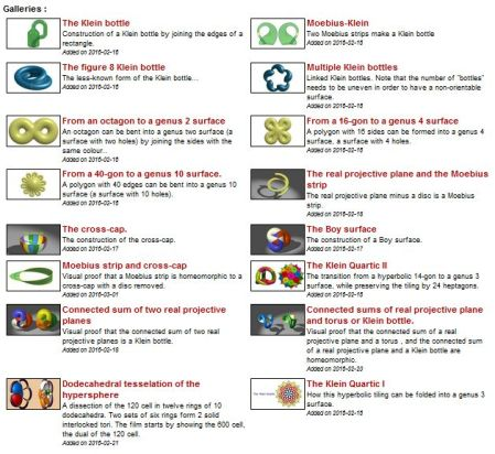 Galería de videos de topología de Jos Leys.
