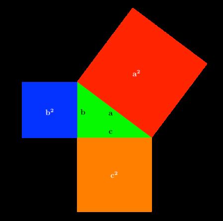 2. irudia: Triangelu batek angelu zuzen bat duenean, triangelu zuzena deritzogu. Horrelako triangelu batean alde luzeena hipotenusa da eta beste biak katetoak.