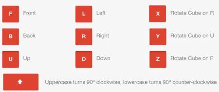 Instrucciones para manipular la versión interactiva con el teclado.