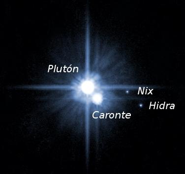 Pluto_system_2006_es