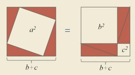 diagrama-1-580x321
