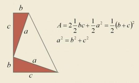diagrama-4-580x348