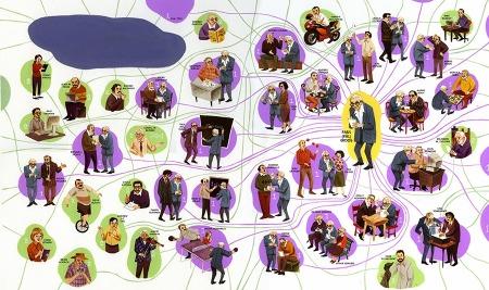 1. irudia: Erdös zenbakiaren ilustrazioa. Agertzen diren pertsonaiak benetako matematikariak dira, eta 1 edo 2 da haien Erdös zenbakia. (Argazkia: © LeUyen Pham).