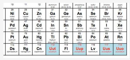 Imagen del anuncio de la IUPAC.