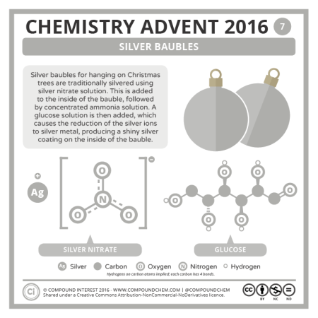 Silver Baubles. © Compound Interest.
