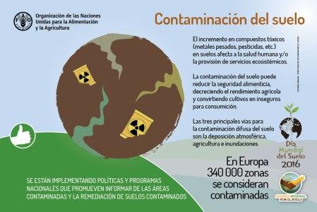 Contaminación del suelo.