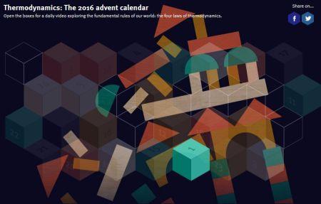 Thermodynamics: The 2016 advent calendar. © RI.